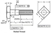 Rolled Thread Square Bolts
