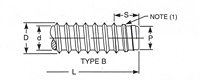 Threads and Points for Types B Thread Forming Tapping Screws