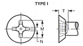 Recess Dimensions for Flat Countersunk Trim Head Tapping Screws - TYPE I